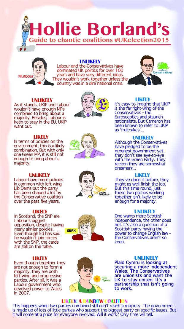 Guide to chaotic coalitions #UKelection2015